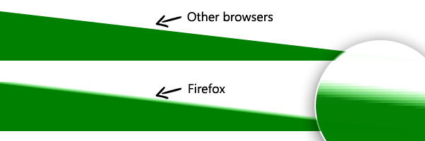 CSS borders on Firefox - large border example