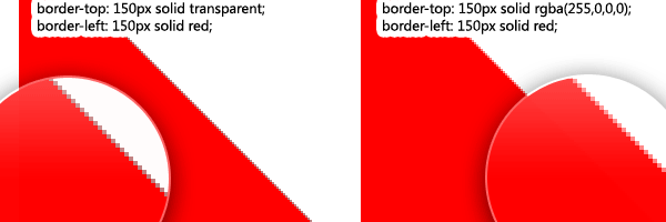 CSS borders on Firefox - transparent versus RGBA