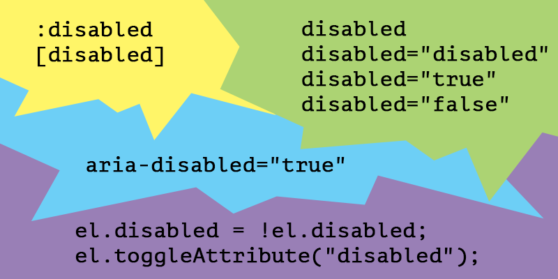 Disabled form controls using HTML, CSS, JS and ARIA