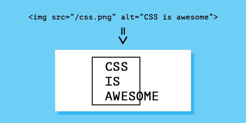 An img as an HTML replaced element